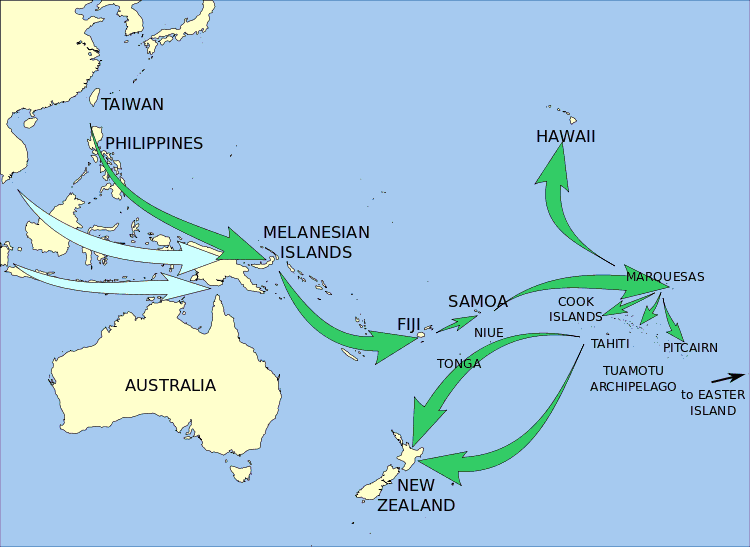 Pattern of human migrations peopling of the Pacific region